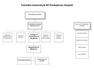 Columbia University & NY Presbyterian Hospital