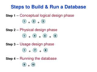 Steps to Build & Run a Database