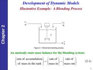 Development of Dynamic Models Illustrative Example:  A Blending Process
