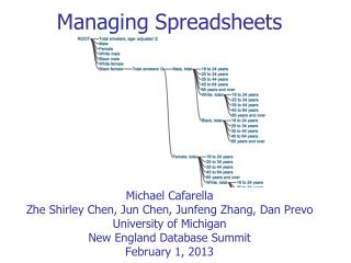 Spreadsheets: The Good Parts