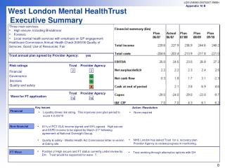 West London Mental HealthTrust  Executive Summary