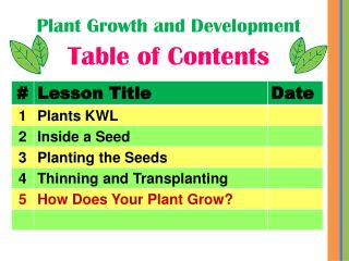 Plant Growth and Development Table of Contents