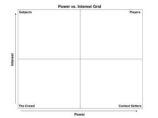 Power vs. Interest Grid