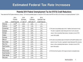 Estimated Federal Tax Rate Increases