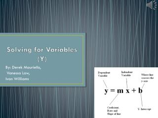 Solving for Variables (Y)
