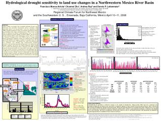 Hydrological drought sensitivity to land use changes in a Northwestern Mexico River Basin