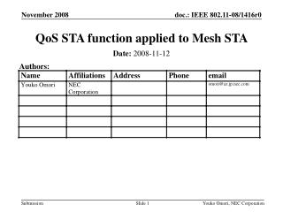 QoS STA function applied to Mesh STA