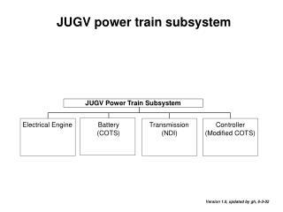 J UGV power train subsystem