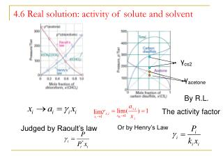 4.6 Real solution: activity of solute and solvent