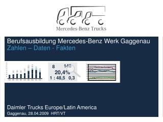 Berufsausbildung Mercedes-Benz Werk Gaggenau Zahlen – Daten - Fakten