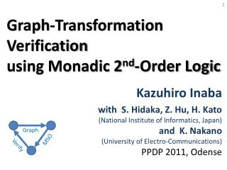 Graph-Transformation Verification using Monadic 2 nd -Order Logic