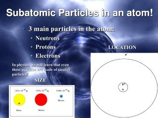 Subatomic Particles in an atom!