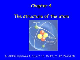 Chapter 4 The structure of the atom