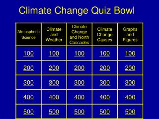 Climate Change Quiz Bowl