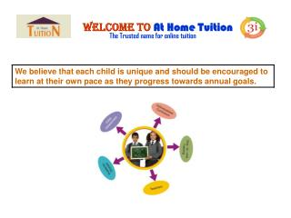 Welcome to At Home Tuition