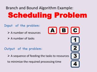 Branch and Bound Algorithm Example: