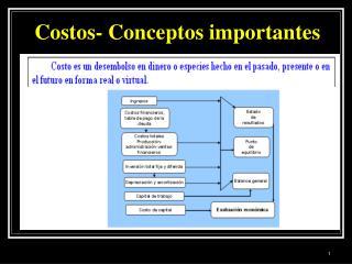 Costos- Conceptos importantes