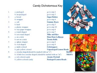 Candy Dichotomous Key