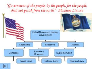 """Government of the people, by the people, for the people, shall not perish from the earth.""  Abraham Lincoln"