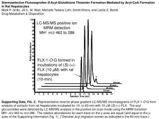 LC-MS/MS positive ion MRM detection  MH + m/z  462 to 286