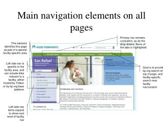 Main navigation elements on all pages
