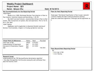 Weekly Project Dashboard: Project Name:  QE2