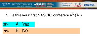 1.	Is this your first NASCIO conference? (All)