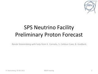 SPS Neutrino Facility   Preliminary Proton Forecast