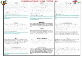 MOUNT PLEASANT PRIMARY SCHOOL    Y4 SPRING 1 - 2014