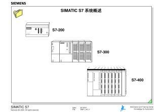 SIMATIC S7  系统概述