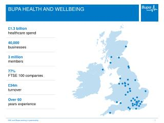 BUPA HEALTH AND WELLBEING