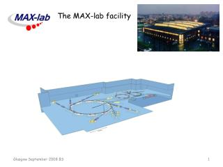 The MAX-lab facility