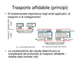 Trasporto affidabile (principi)