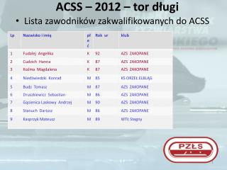 ACSS – 2012 – tor długi