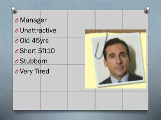 Manager Unattractive Old 45yrs Short 5ft10 Stubborn Very Tired