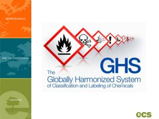 What is the GHS?