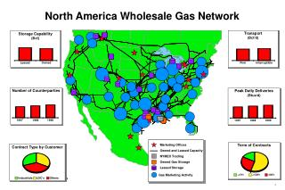 North America Wholesale Gas Network