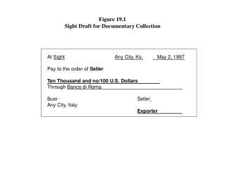 At  Sight Any City, Ks.    May 2, 1997 Pay to the order of  Seller