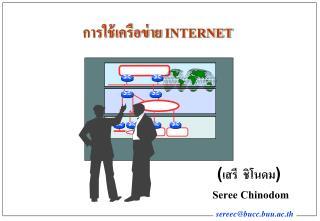 การใช้เครือข่าย INTERNET