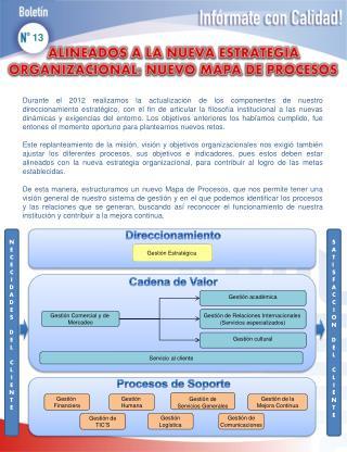ALINEADOS  A LA NUEVA ESTRATEGIA ORGANIZACIONAL: NUEVO MAPA DE  PROCESOS