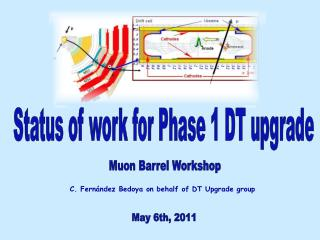 Status of work for Phase 1 DT upgrade