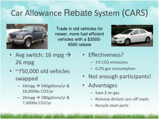 Car  Allowance Rebate  System  (CARS)
