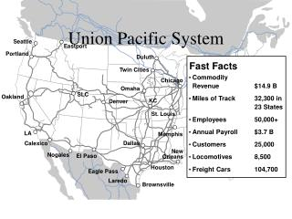 Union Pacific System