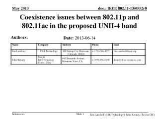 Coexistence issues between 802.11p and 802.11ac in the proposed UNII-4 band