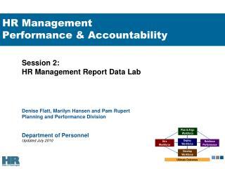 HR Management  Performance  Accountability
