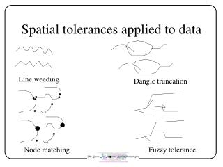 Spatial tolerances applied to data