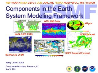Components in the Earth System Modeling Framework