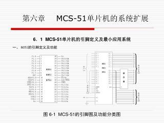 第六章 MCS-51 单片机的系统扩展