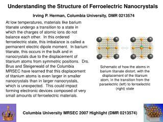 Understanding the Structure of Ferroelectric Nanocrystals