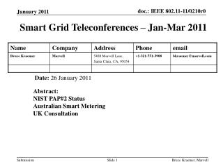 Smart Grid Teleconferences – Jan-Mar 2011